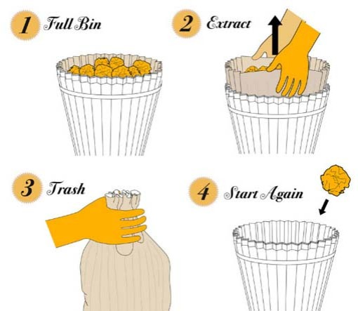 lixeira reciclavel
